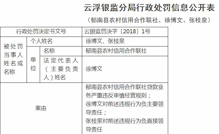 郁南农信社原理事长违法放贷,5亿贷款仅收回60万本金,利息损失上亿