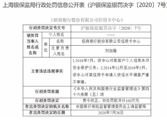 招商银行信用卡中心2宗违法遭罚 未安全保护客户信息