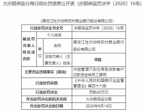 黑龙江一农商行员工挪用客户资金、行长瞒报风险,全部被罚