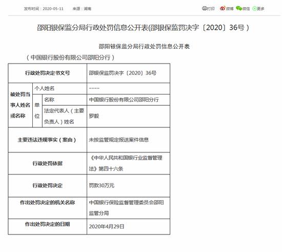 拿人钱财,替人消灾?湖南邵阳昭阳农商行员工违法放贷百万获刑