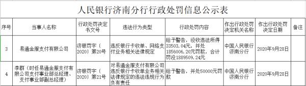 易通金服济南违法遭央行罚没189万元 属鲁商集团旗下
