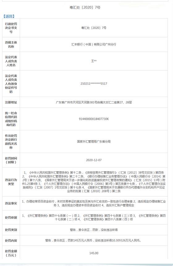汇丰银行广州违法遭罚没155万 违反外汇账户管理规定