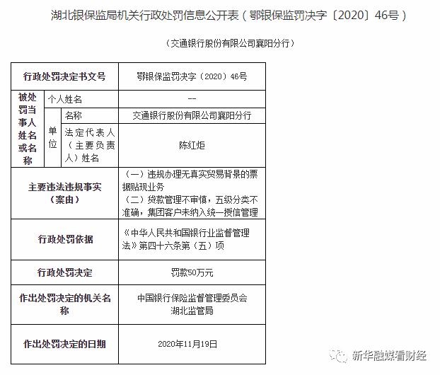 江西抚州银保监分局连开8张罚单 剑指贷后管理不到位等违法违规行为