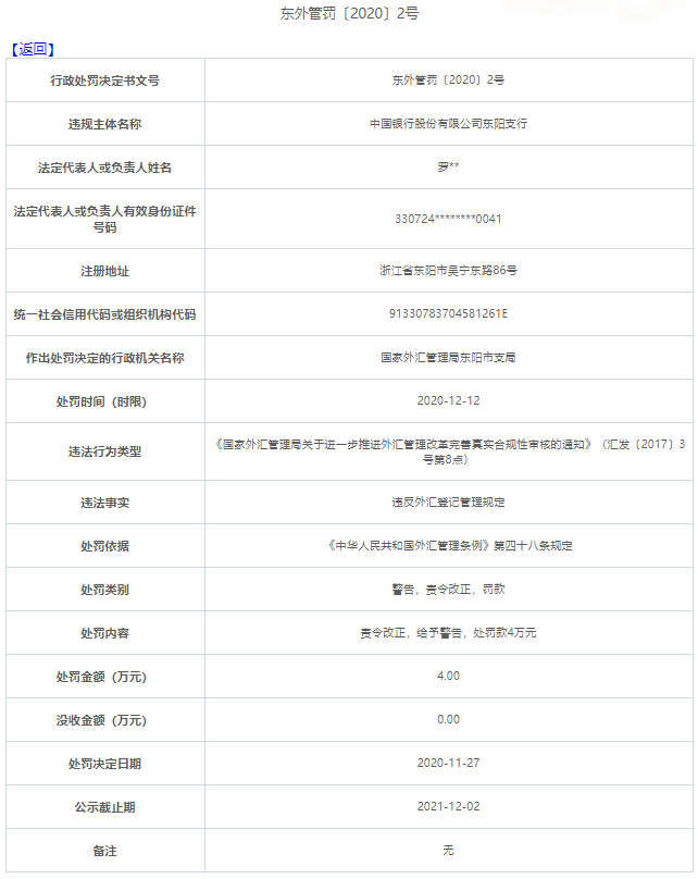 中国银行东阳支行遭外汇局处罚 违反外汇登记管理规定
