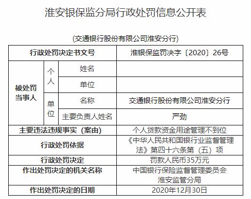 交通银行淮安分行个人贷款资金用途管理不到位   遭罚35万元