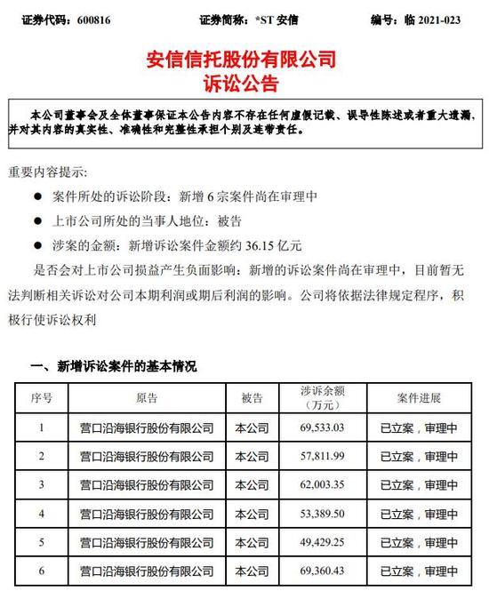 600816股票:存量保底承诺余额逾750亿元 安信