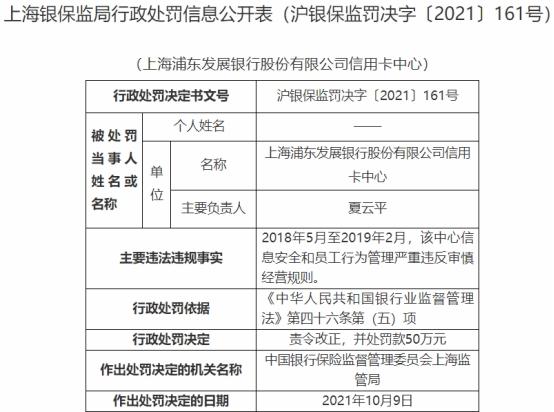 浦发银行信用卡中心违法被罚 严重违反审慎经营规则