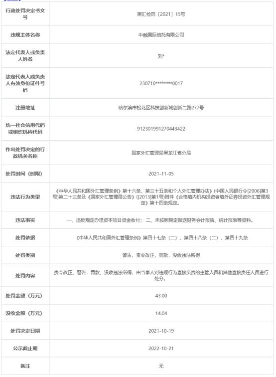 中融信托违法被罚没57万 违规办理资本项目资金收付