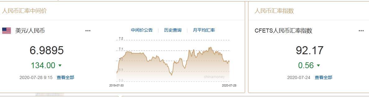 来源:中国外汇交易中心网站