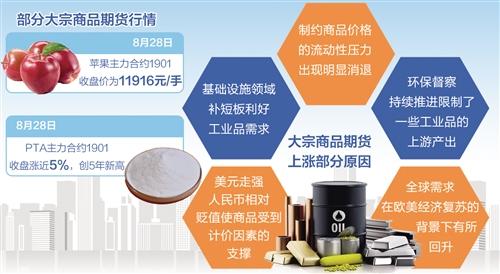 广西经济结构与贸易
