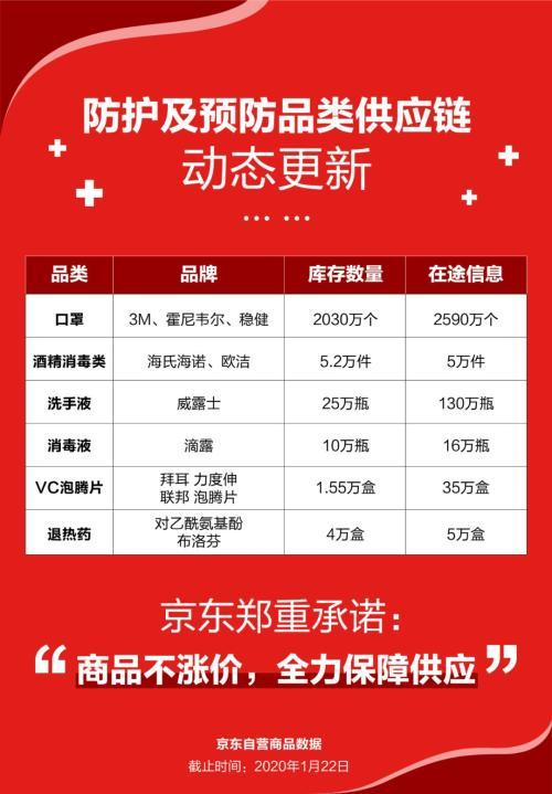 http://www.shangoudaohang.com/yingxiao/284002.html
