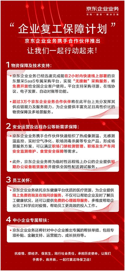 """京东携手合作伙伴推出""""企业复工保障计划"""" 打响复工保卫战"""