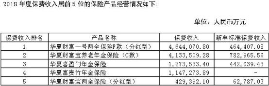 快讯:华夏人寿净利降8成现金流吃紧 疑涉