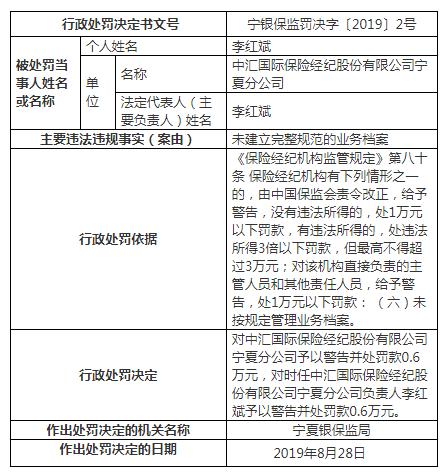 漫威宇宙第三阶段顺序 中汇国际保险宁夏分公司违法遭罚 业务档案不完整