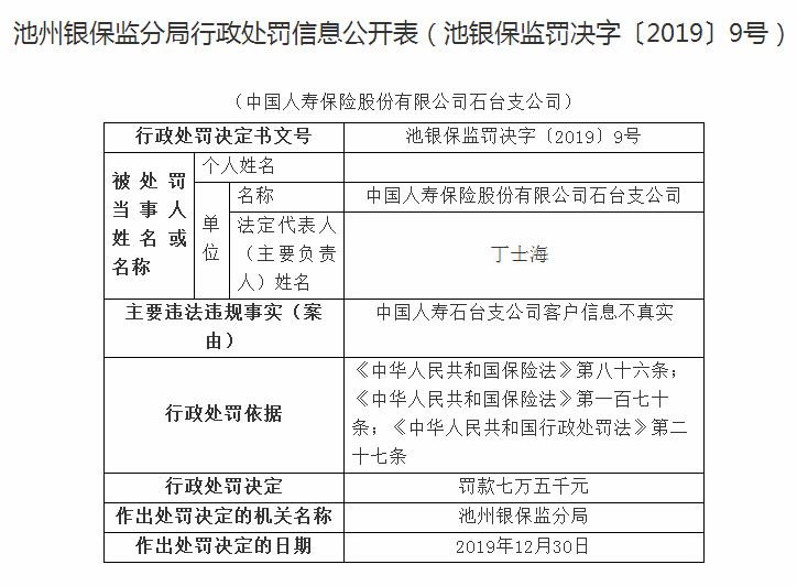 中国人寿石台支公司违法遭罚 客户信息不真实