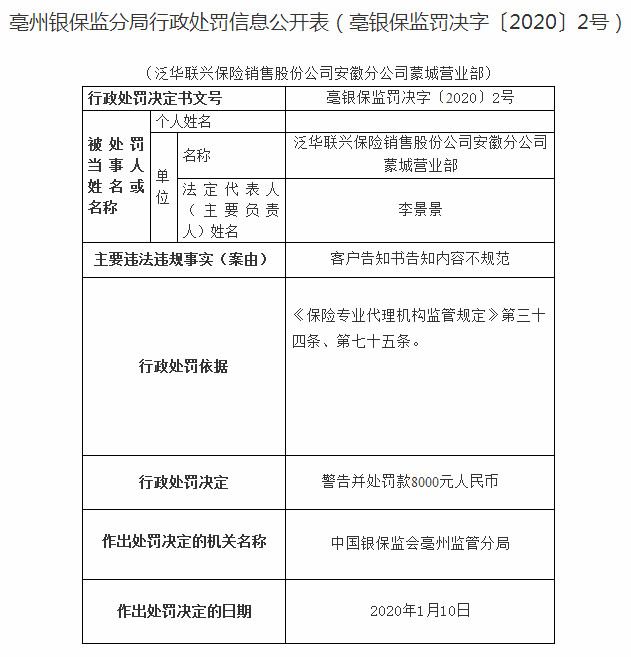 泛华联兴安徽分公司违规遭罚 泛华金控为最大股东