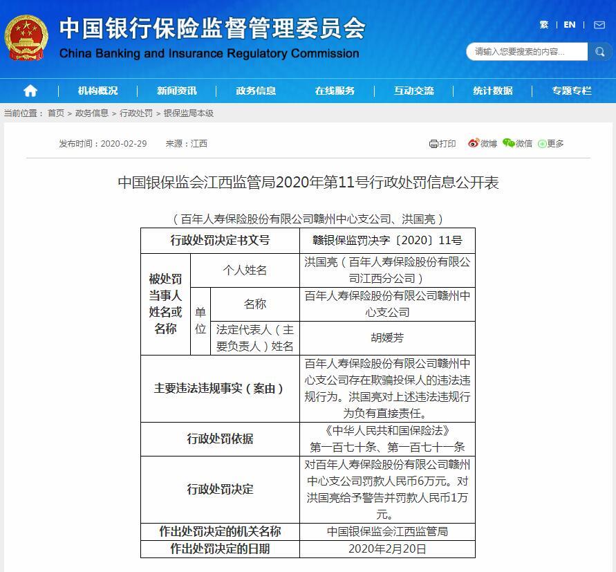 中国银保监会江西监管局对百年人寿赣州中心支公司罚款人民币6万元,对洪国亮给予警告并罚款人民币1万元