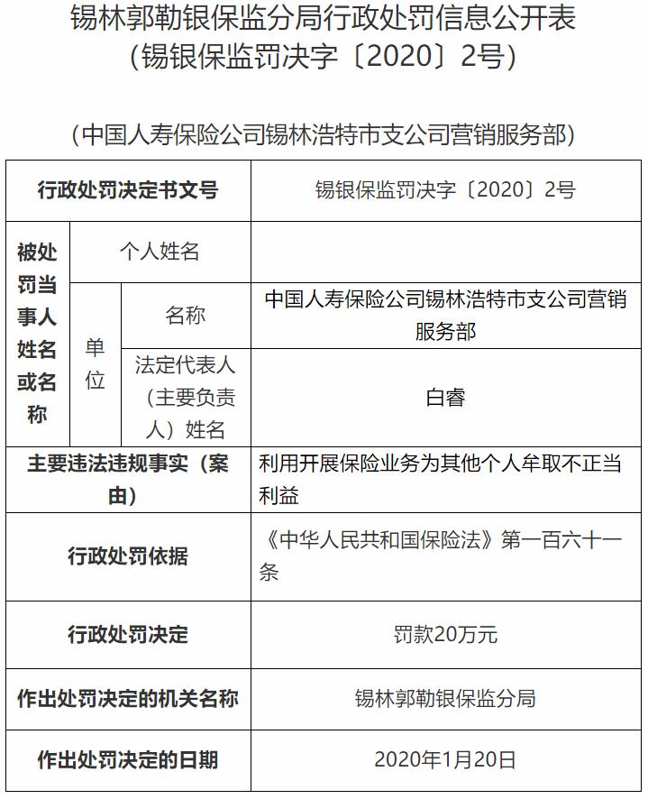 中國人壽錫林浩特違法領罰單 為其他個人牟取不正當利益