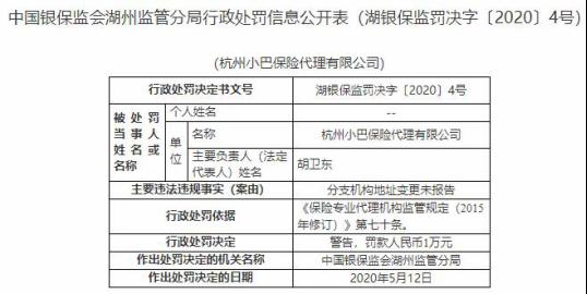 杭州小巴保险代理违法遭罚 分支机构地址变更未报告