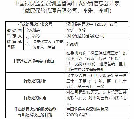 国家基药目录腾讯旗下微保3宗违法遭罚 涉嫌欺骗投保人