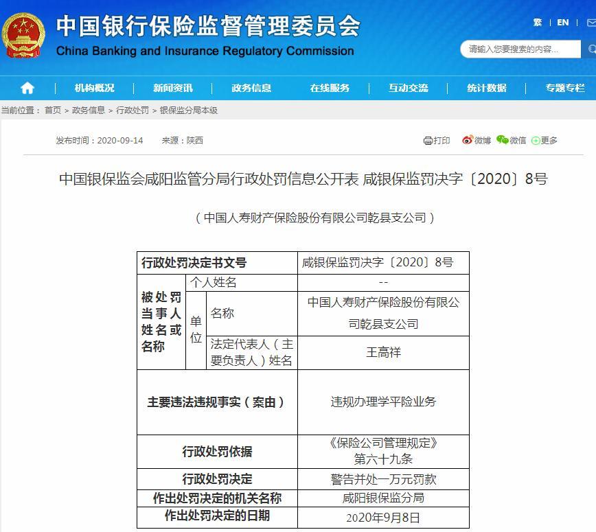 中国人寿财产保险股份有限公司乾县支公司收罚单