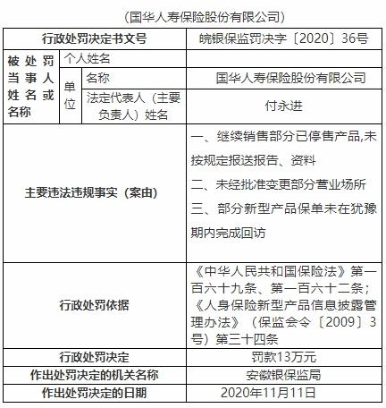 国华人寿3宗违规遭罚 继续销售部分已停售产品