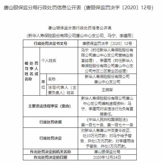 新华保险唐山中心支公司违法遭罚
