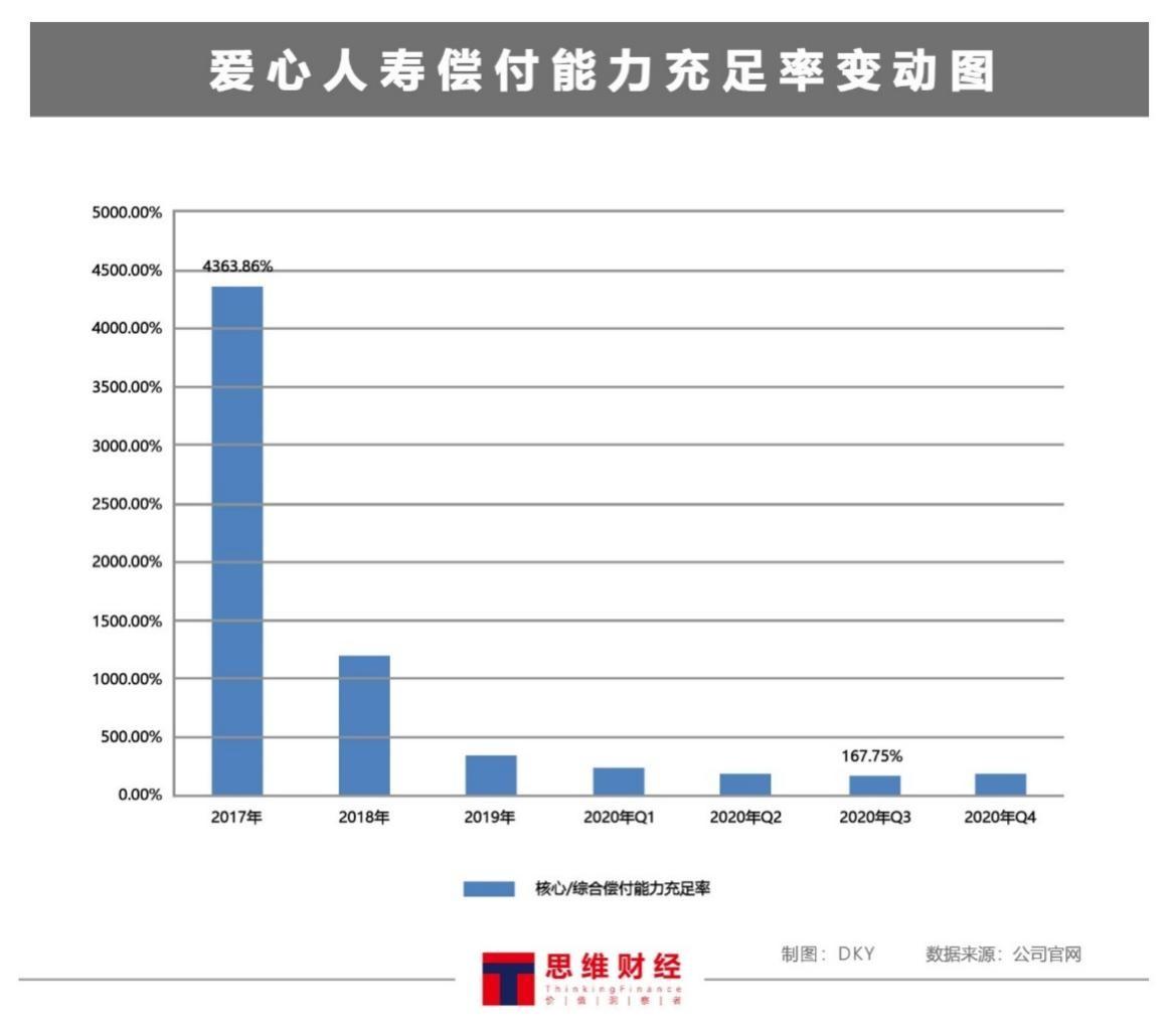 5.88%股权转让底价2.5亿元 看Av免费毛片手机播放股权更替究竟谁赢谁亏?