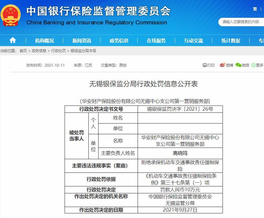 拒保交强险 华安财险无锡中支第一营销服务部被罚10万