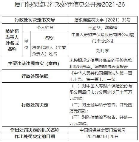 国寿财险厦门市分公司违法被罚 编制提供虚假报表