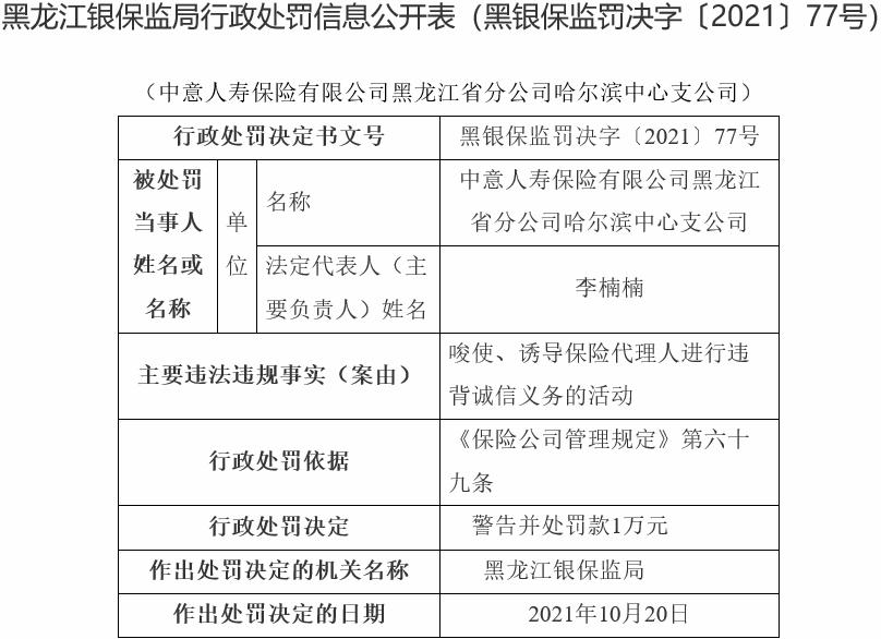 中意人寿哈尔滨中支违法被罚 唆使诱导代理人违背诚信