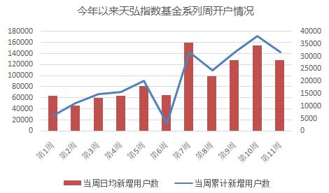 http://www.weixinrensheng.com/caijingmi/160455.html