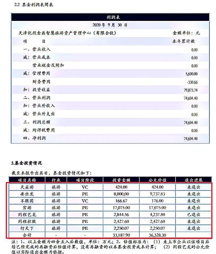 http://www.weixinrensheng.com/lvyou/2617814.html
