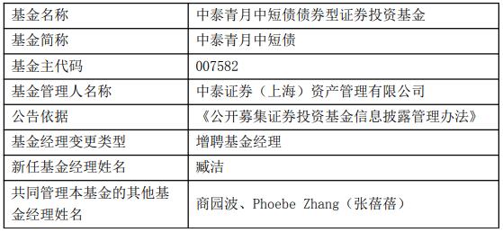 中泰青月中短债、中泰蓝月短债增聘臧洁为基金经理