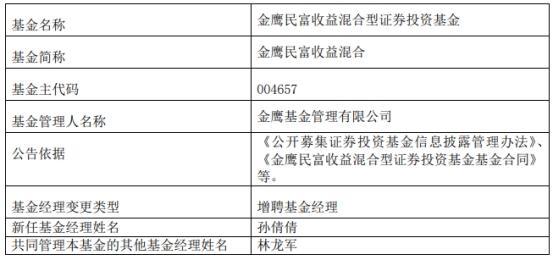 金鹰民富收益混合增聘孙倩倩 与林龙军共同管理