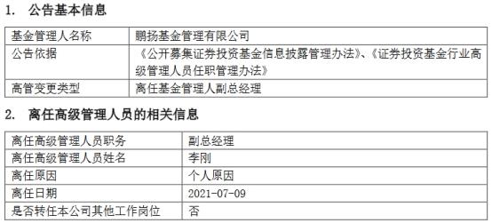 鹏扬基金副总经理李刚离职并离任3只混基