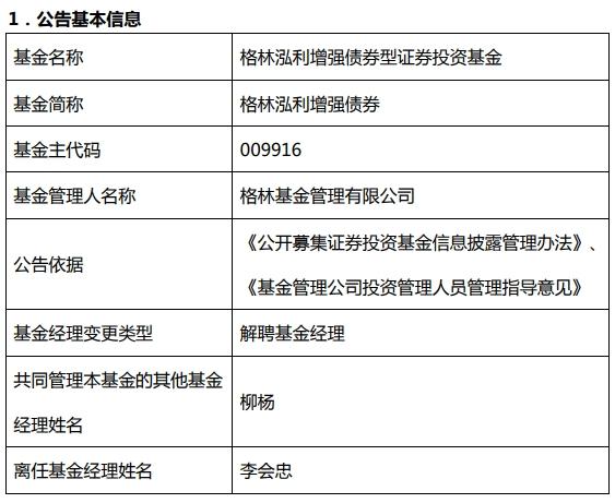 李会忠离任格林泓利增强债券 今年来涨不足1%