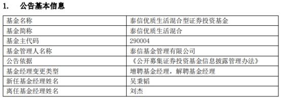 刘杰离任泰信优质生活混合 基金今年来涨3.8%