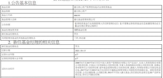 鑫元核心资产增聘基金经理罗杰 今年来涨不足3%