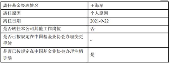 长安基金两产品9月份跌超15%垫底混基 规模徘徊不前