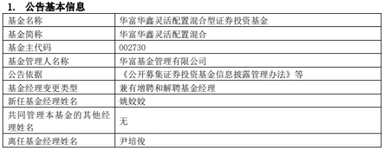 华富华鑫灵活配置混合增聘基金经理姚姣姣 尹培俊离任