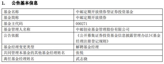 中邮创业基金武志骁离任两只债基 张悦独立管理