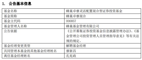 孔宪政离任蜂巢卓睿混合 基金今年来亏损18%