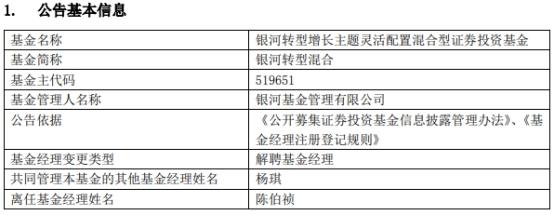 银河基金陈伯祯离任2基金 年内1只跌11%另1只跌23%