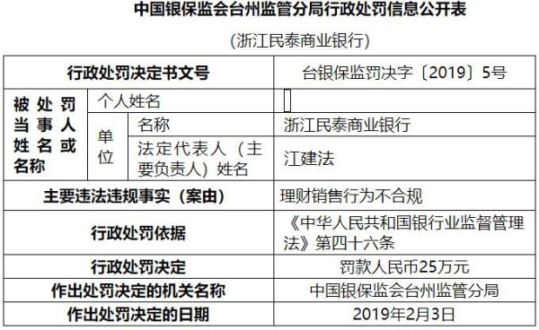 浙江民泰商业银行违法遭罚25万
