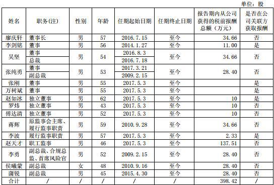 9号彩票西南证券业绩降近7成IPO吃零蛋 25亿本金踩雷质押