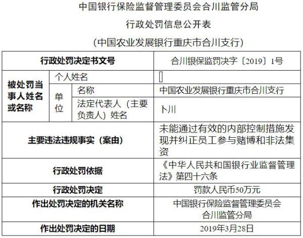 农发行重庆违法遭罚 未纠正员工参与赌博与非法集资