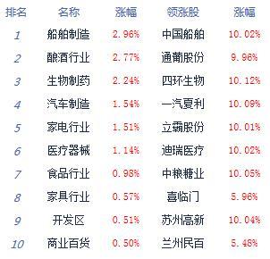 收评:两市宽幅震荡沪指涨0.07%汽车医药股崛起