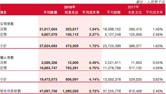 泸州银行去年贷款减值损失增39% 董事长行长年薪百万