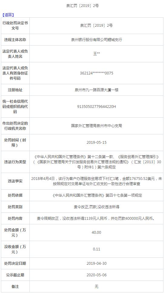 泉州银行鲤城违法遭罚 交易单证与外汇收支审查违规